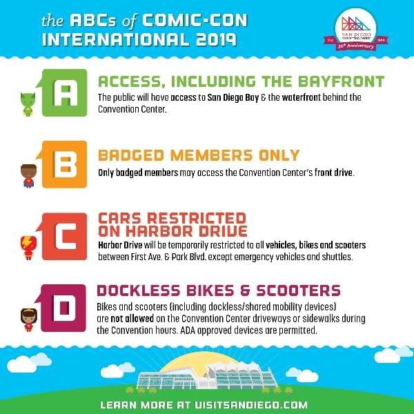 ABC's of Comic-Con International 2019 infographic.